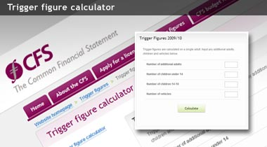 Trigger figures calculator